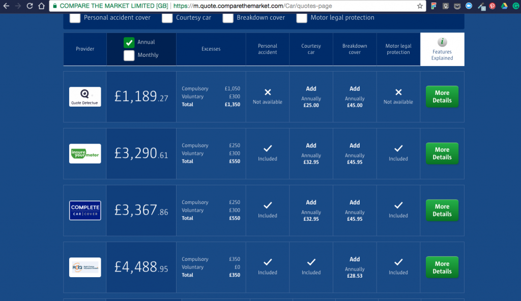 Compare The Market - disabled car insurance quotes - prohibitive costs